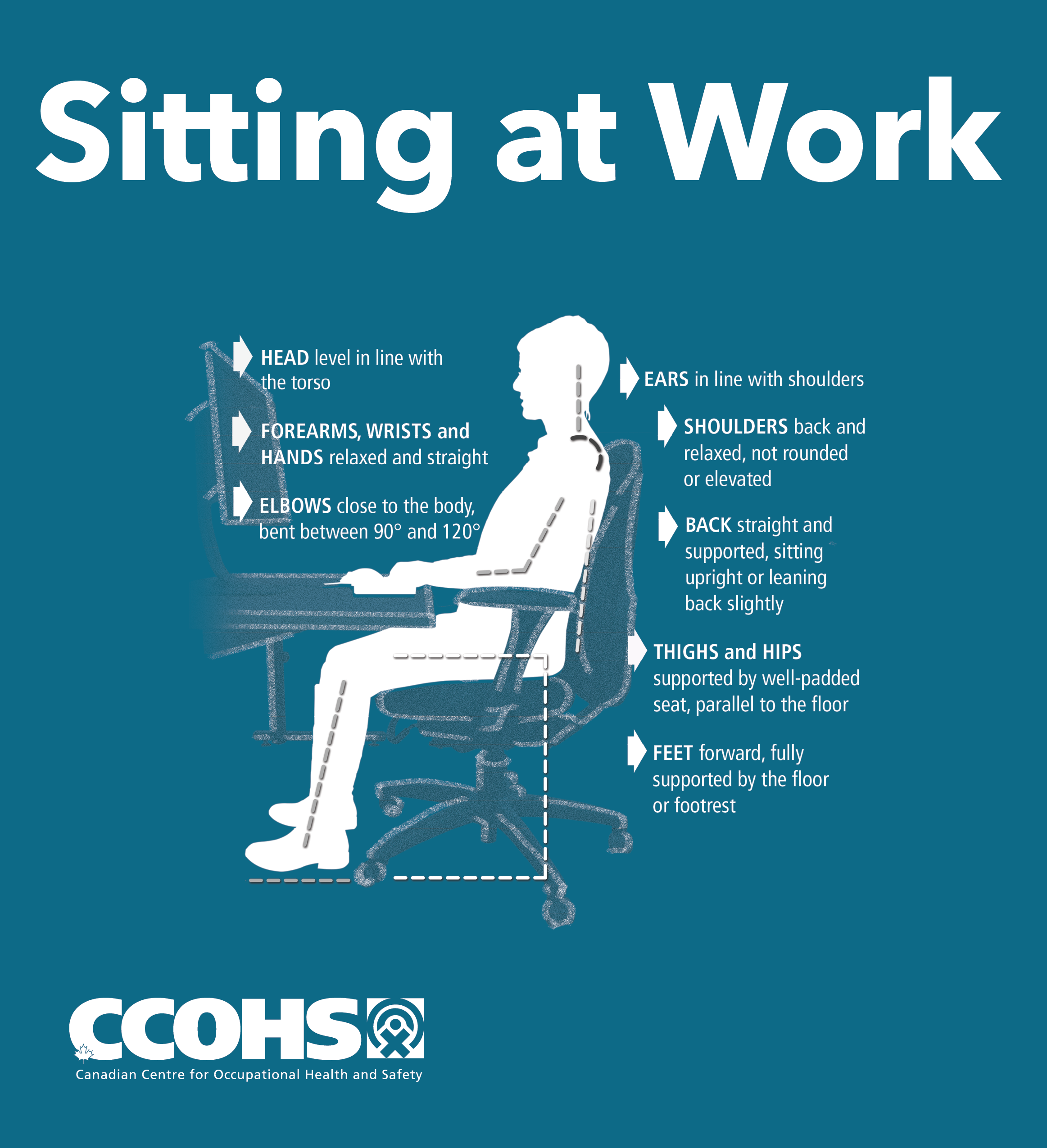 Sitting at Work poster's image