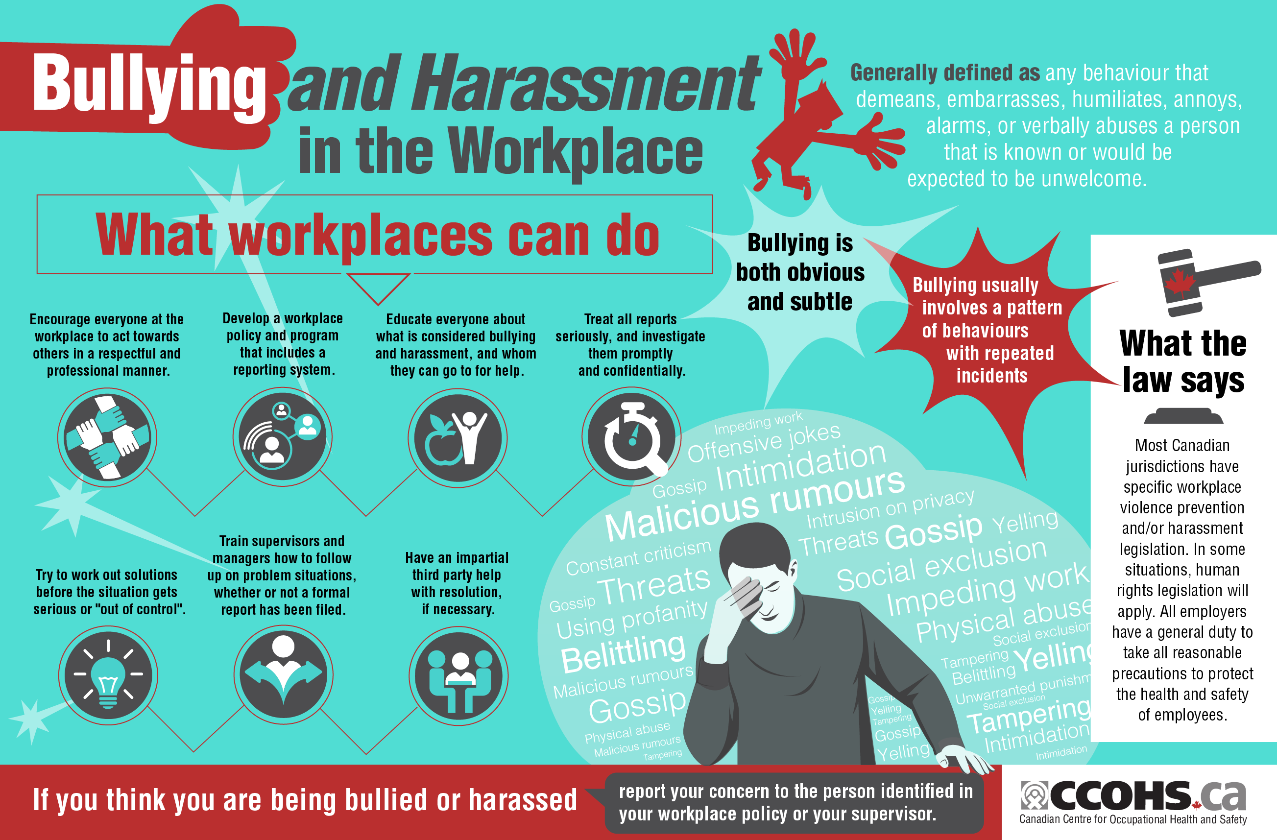 [Text version of Bullying and Harassment in the Workplace Infographic]