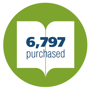 6,797 purchased publications