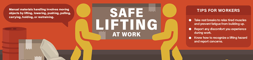 Safe Lifting Infographic - CCOHS