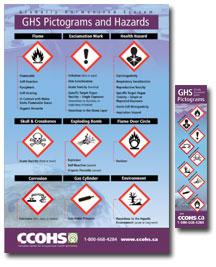 WHMIS Hazard Symbols Poster