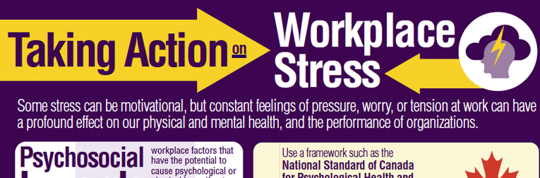 Taking Action on Workplace Stress Infographic