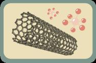 OSH Answers web page on Nanotechnology