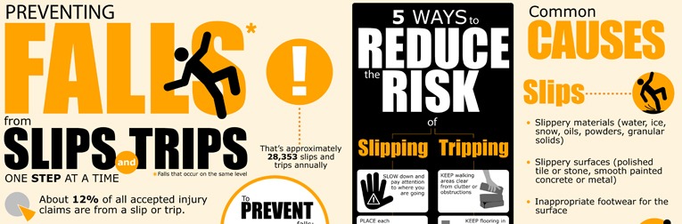 Infographic: Preventing Falls from Slips and Trips