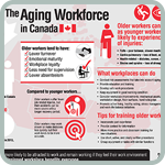 Aging Workforce in Canada Fast Facts Card webpage