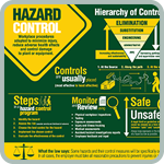 Hazard Control Fast Facts Card webpage