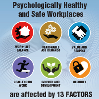 Psychologically Healthy and Safe Workplaces are affected by those 13 factors