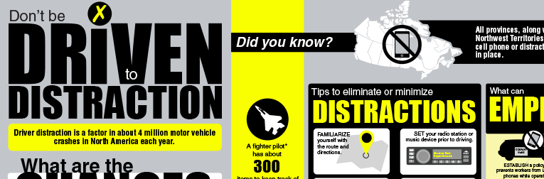 Infographic: Driven to Distraction