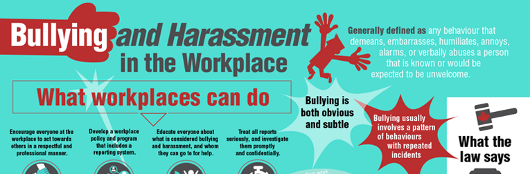 View full Bullying and Harassment in the Workplace infographic