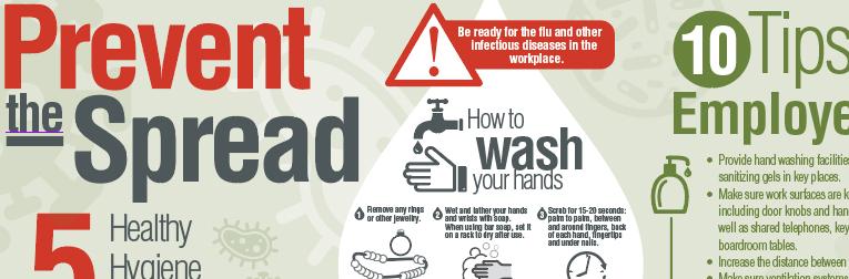 Infographic: Prevent the Spread