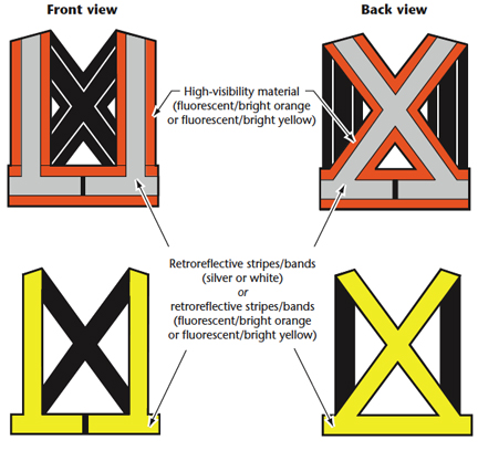 Examples of Class 1 Apparel - Harness or Colour/Retroreflective Stripes on Other Clothing