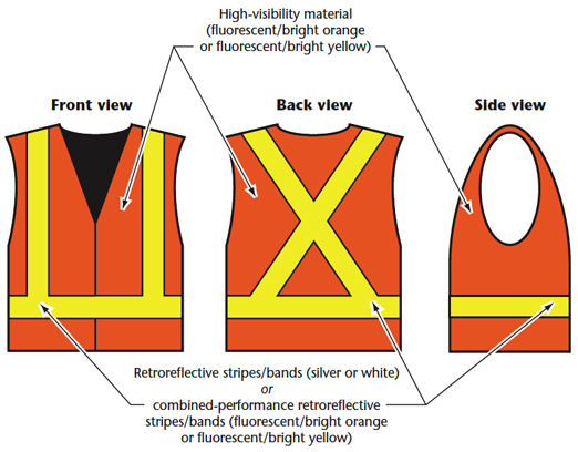Examples of Class 2 Apparel - Vest