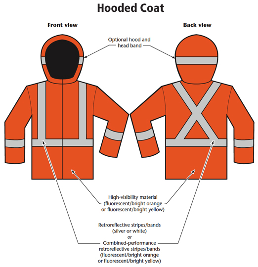 Examples of Class 2 Apparel - Vests, Jackets, Coat and Bib overalls