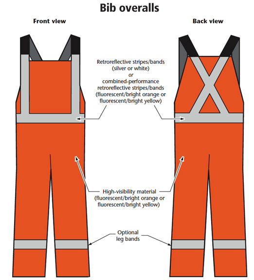 Examples of Class 2 Apparel - Bib overalls