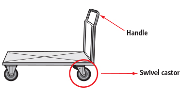 Pushing & Pulling - Handcarts : OSH Answers