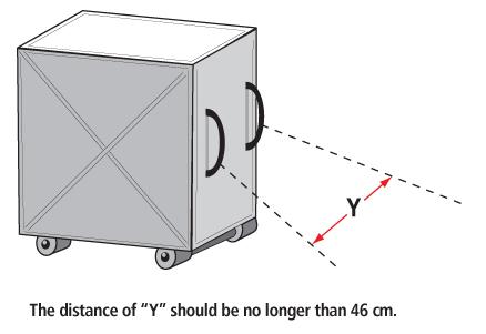 Pushing & Pulling - Handcarts : OSH Answers