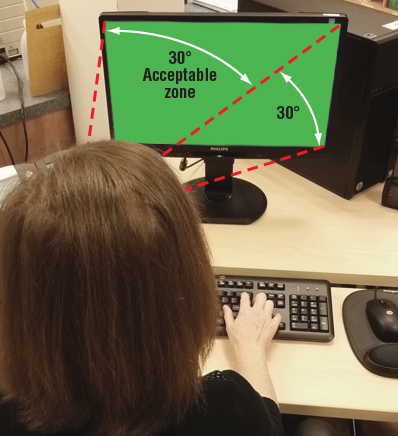 Positioning The Monitor Osh Answers