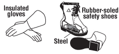 Safety Gloves and Boots