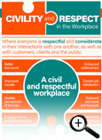 Civility and Respect in the Workplace Fast Facts Card