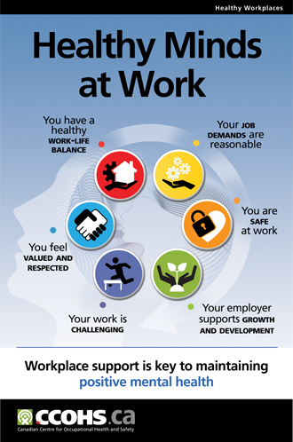 Healthy Minds Workplace Support Is Key