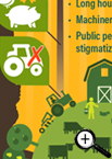 Farming Mental Health in Canada Infographic