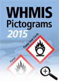 WHMIS 2015 Pictograms Bookmark