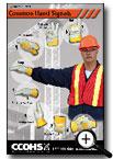 Cranes & Hoists Hand Signals