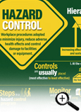 Hazard Control Fast Facts Card