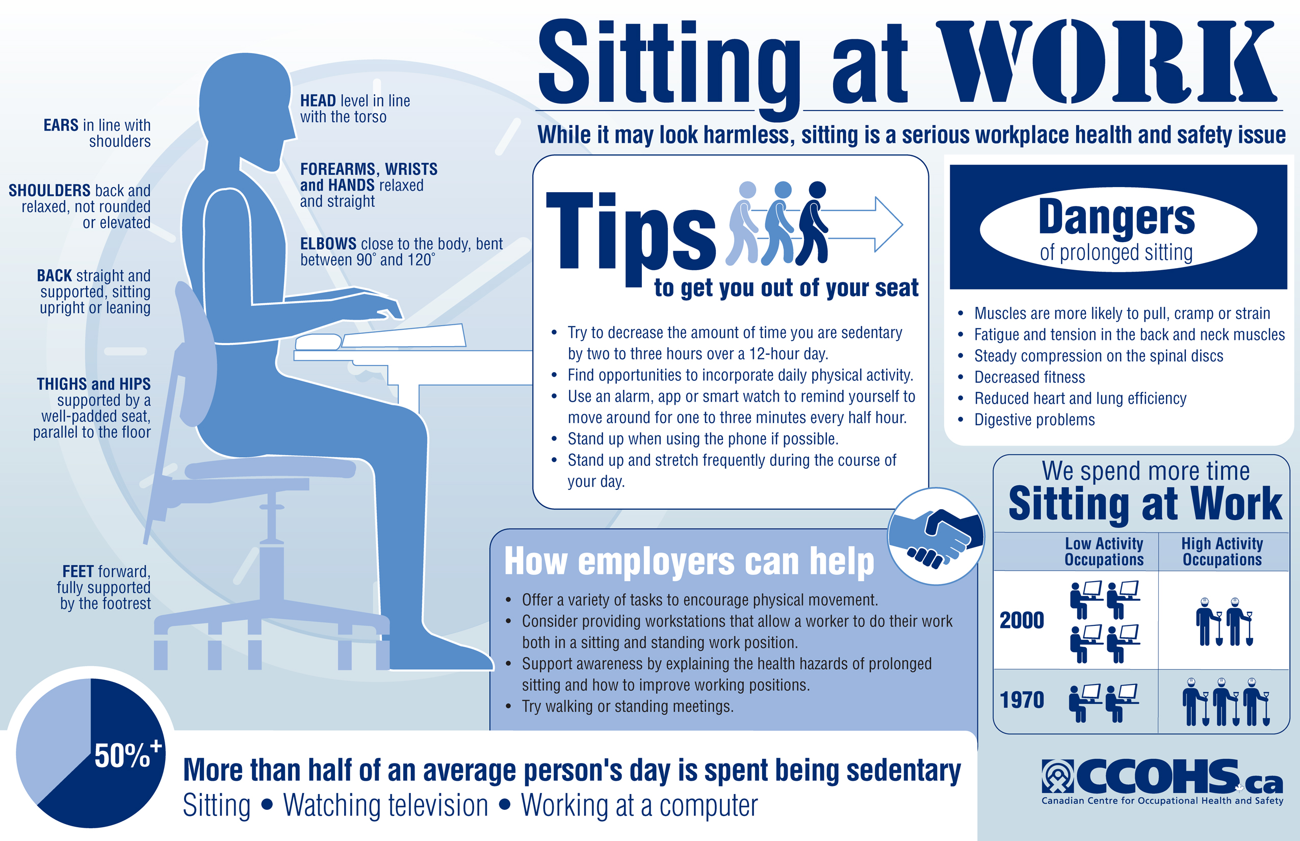 Sitting at Work Infographic