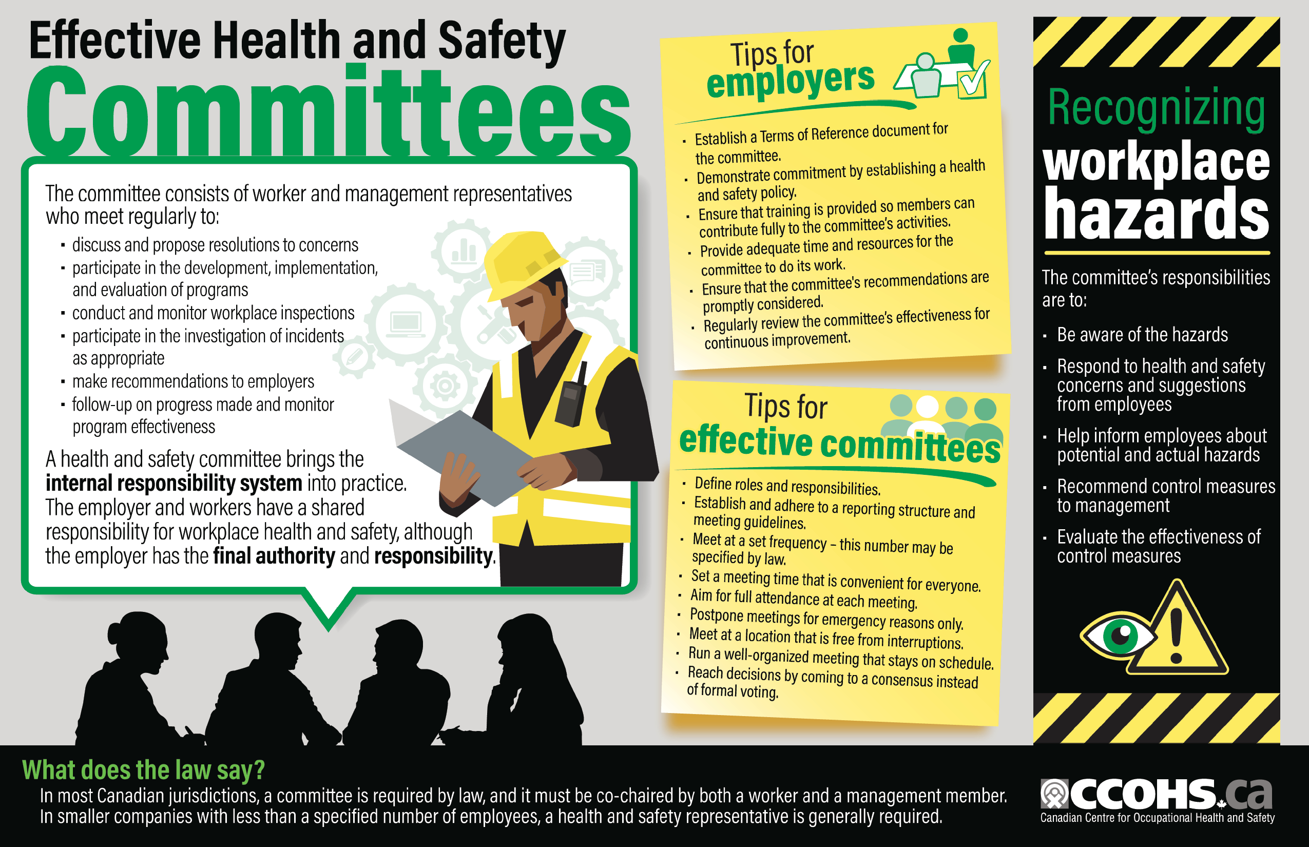 Library Safework Opac Browse Posters