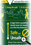 Hazard Control Infographic