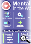 Mental Health in the Canadian Workplace Infographic