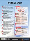 WHMIS 2015 Labels