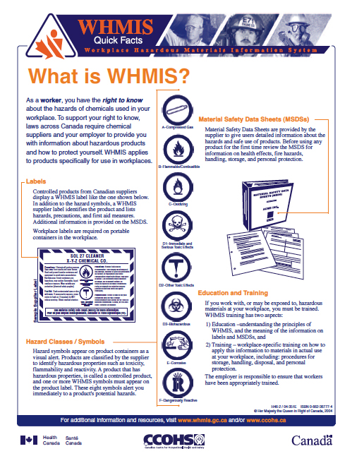 Ccohs: Products & Services: Whmis 1988 Fact Sheets