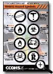 WHMIS Hazard Symbols