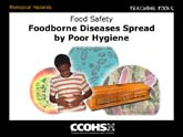 Foodborne Diseases Spread by Poor Hygiene