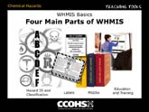 WHMIS Basics - Four Main Parts of WHMIS