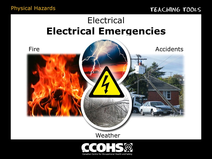 The Young Workers Zone : Teaching Tools : Physical Hazards