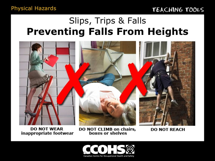 The Young Workers Zone : Teaching Tools : Physical Hazards: Slips ...