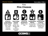 Fire Classes